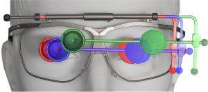 Dynamik Irisblende - Position bei Einhändig, Beidhändig und Karabiner